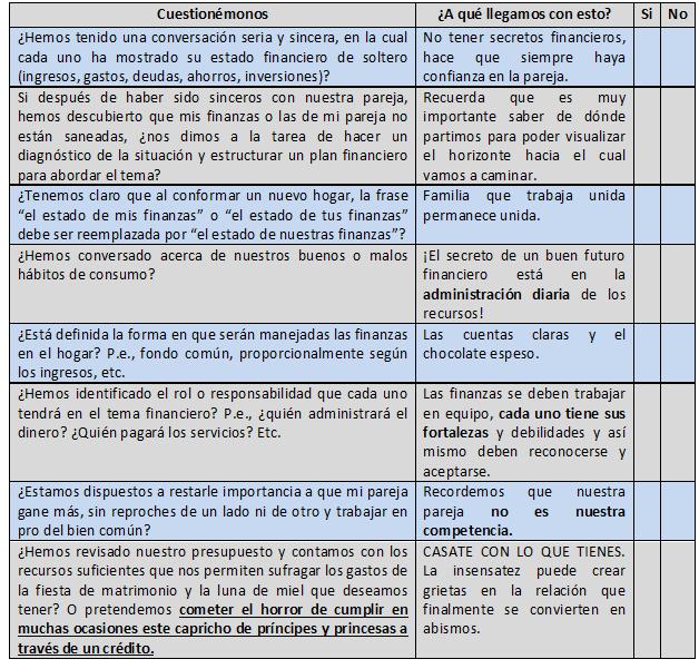 Eliana Bravo Vesga - Finanzas prematrimoniales