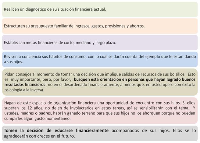 Eliana Bravo Vesga -  Finanzas para padres solteros