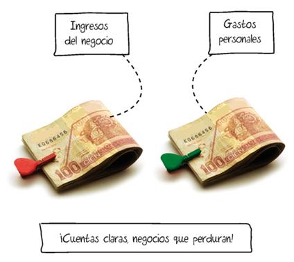 Eliana Bravo Vesga - mezclar finanzas
