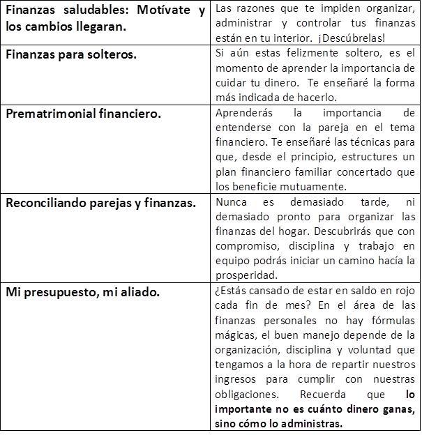 Eliana Bravo Vesga - Charlas y talleres finanzas personales