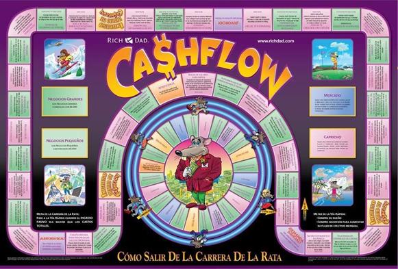 Eliana Bravo Vesga - Cashflow